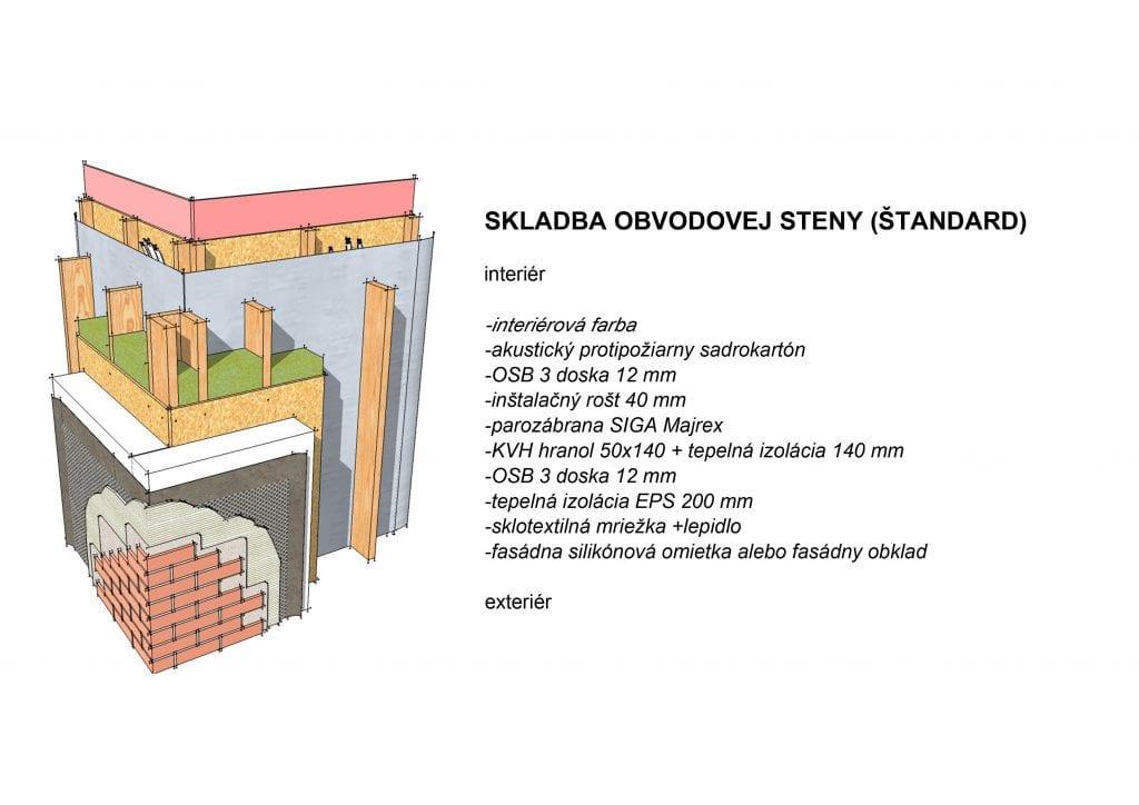 nízkoenergetické montované domy na kľúč (1)
